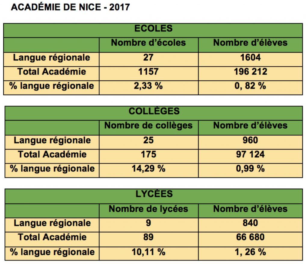 Stat_Nice